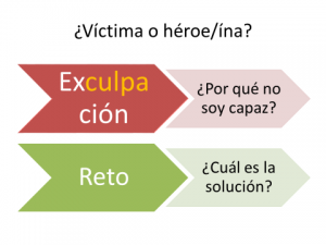 ¿Víctima o héroe/ina? Exculpacion ¿por qué no soy capaz? Reto ¿Cuál es la solución?